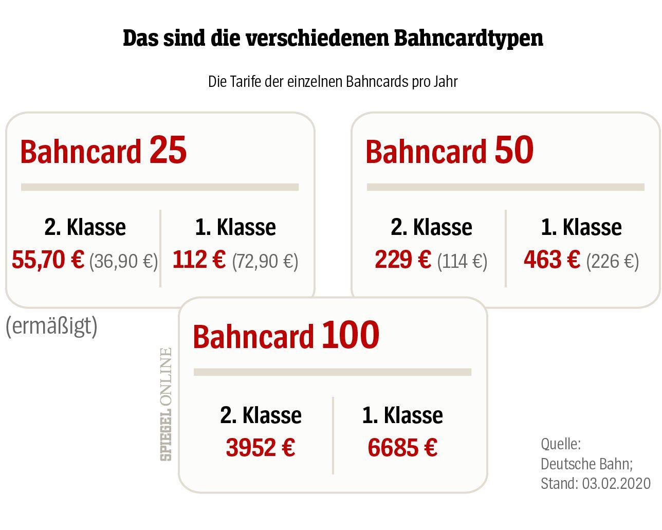 bahncard-1@2x