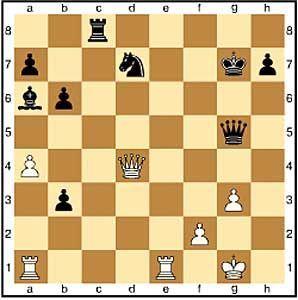Zug 31, weiß: Dxd4+ Auch Kramnik gewinnt einen Bauern, sogar mit Schach. Doch dies kann Deep Fritz leicht abwehren.