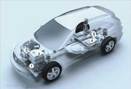 Lexus Hybrid Synergy Drive: 1 Generator/Elektromotor, 2 Inverter/Konverter, 3 V6-Benziner, 4 Batterie, 5 Elektromotor