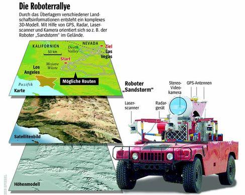 Karten, Fahrzeug: Mit GPS, Radar, Laserscanner und Kameras ausgestattet