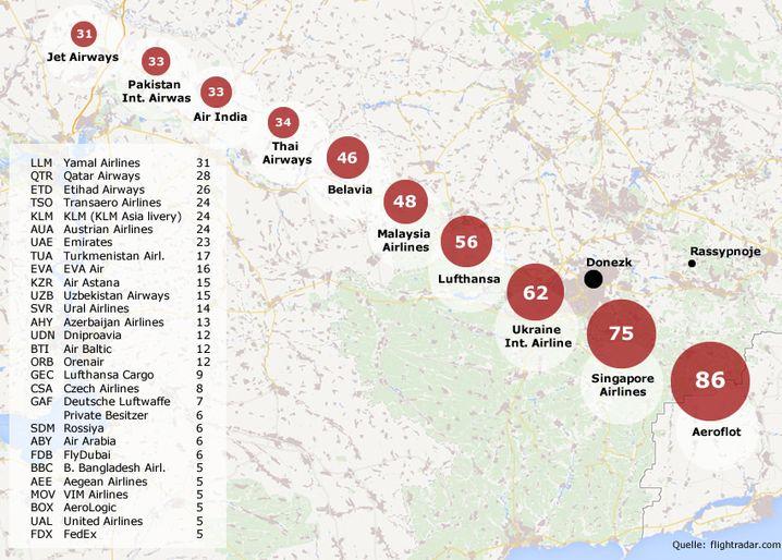 Überflüge der Region Donezk in den vergangenen sieben Tagen, geordnet nach Fluggesellschaften (Quelle: Flightradar24.com)