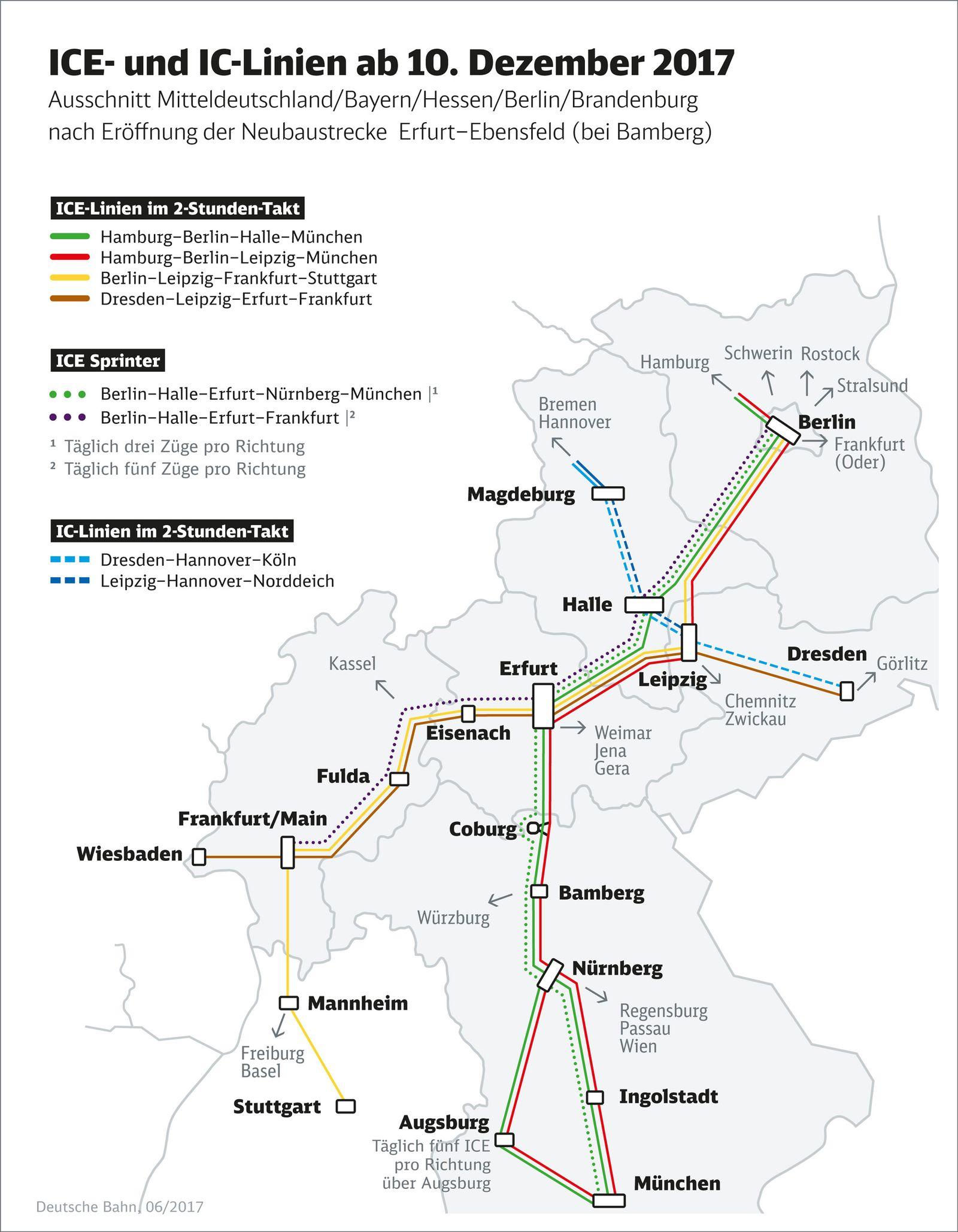 EINMALIGE VERWENDUNG Bahn / ICE-Strecke