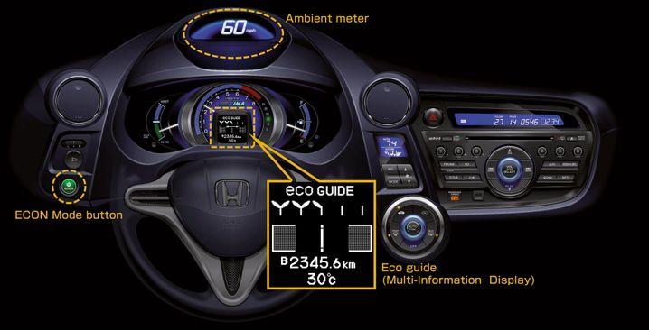Eco Guide von Honda: Lehrreiches Farbspiel auf Knopfdruck