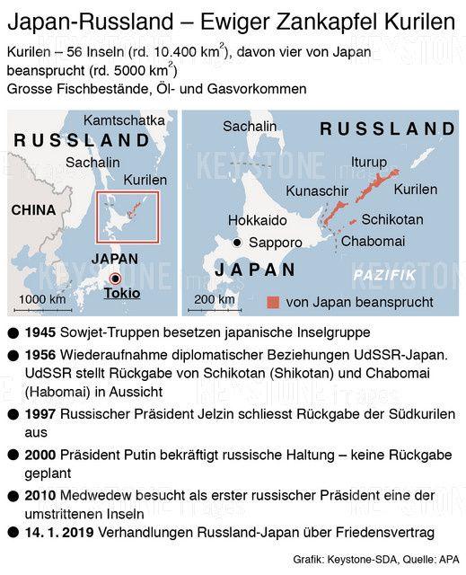 EINMALIGE VERWENDUNG Russische Inseln vor Küste Japans/ Russland/ Japan