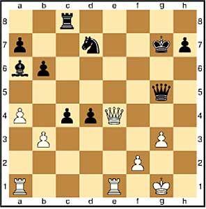 Zug 30, weiß: Tfe1 Kramnik bringt seinen Turm ins Spiel. Er hofft noch auf eine Angriffsmöglichkeit auf der e-Linie. Die Alternative war 30.bxc4 Txc4 31.Tfe1 Sf6 32.De7+ Kg6 33.Dxa7 Da5 und Deep Fritz wird das Endspiel mit dem starken Freibauern auf d4 gewinnen.