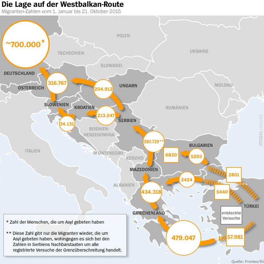 GRAFIK KARTE - Die Lage auf der Westbalkan-Route - Balkan