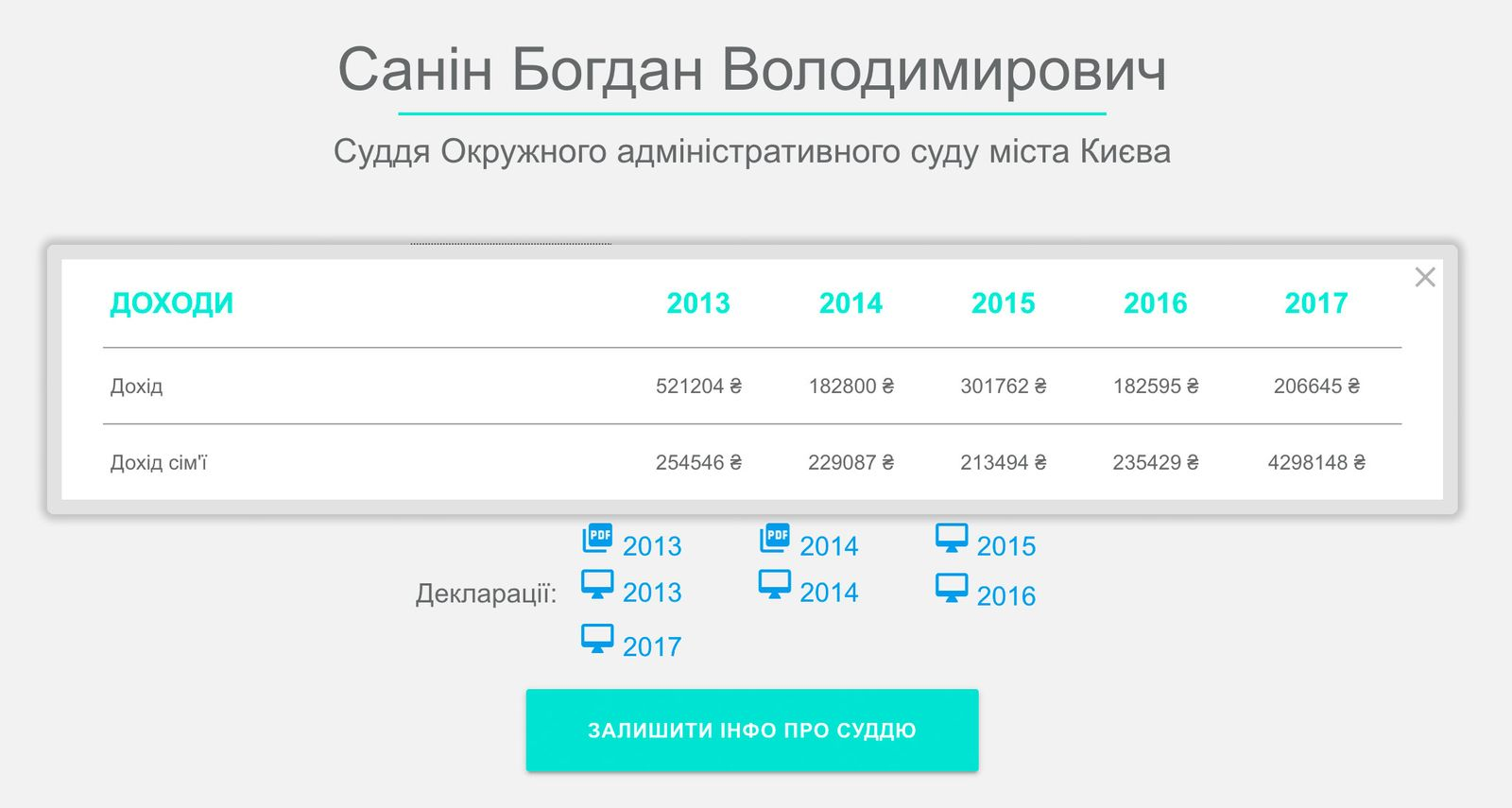 EINMALIGE VERWENDUNG Ukraine/ Serie/ Korruptionsbekümpferin/ Sanin