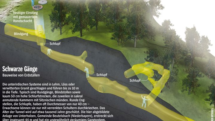 """""""Erdställe"""": Geheimgänge unter bayerischem Boden"""