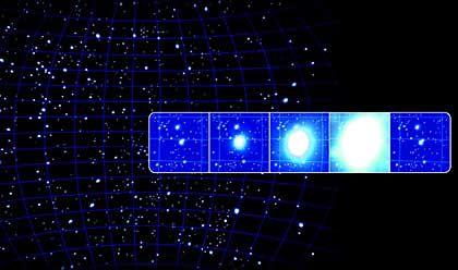 Ablauf eines Gammablitzes (Illustration): Heftigste Ausbrüche im Universum