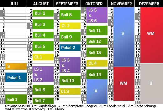 Spielplan-Modell Saison 2022/2023: Hinrunde mit zwölf englischen Wochen