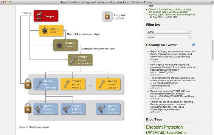 Symantec-Skizze zum Regin-Aufbau: Nur die erste Stufe ist unverschlüsselt