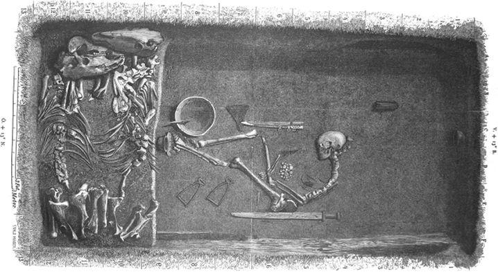 Voll ausgerüstet ins Nachleben: Grabfund Bj 581, gezeichnet von Evald Hansen (1889)
