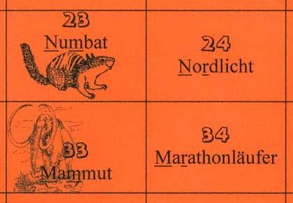 Lernen mit dem Major System: Symbole büffeln