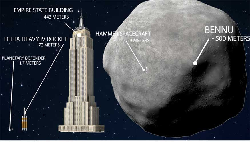 EINMALIGE VERWENDUNG Asteroid Bennu