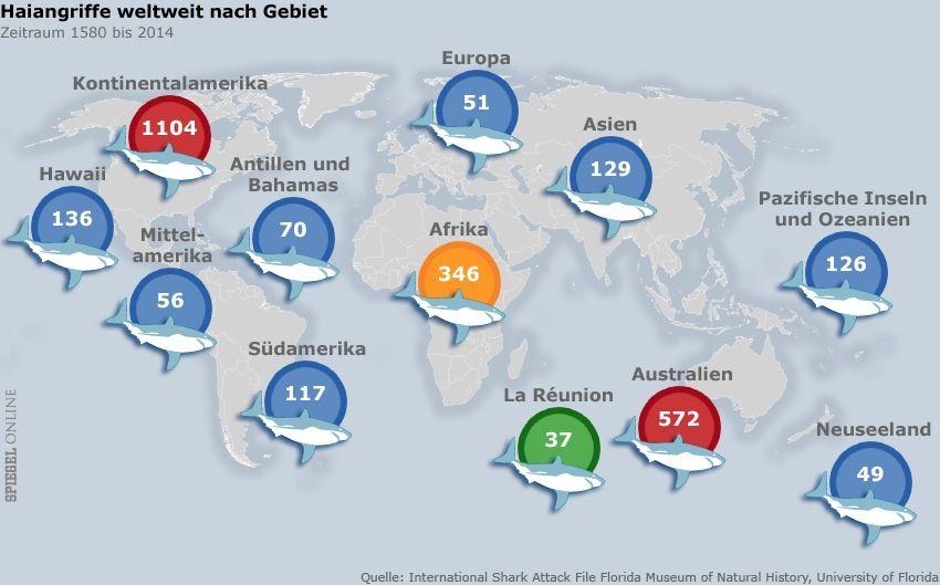 GRAFIK KARTE - Haiangriffe weltweit nach Gebiet