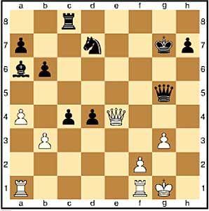 Zug 29, schwarz: ...Dxg5 Schwarz nimmt selbstverständlich zurück und hat jetzt seinen König wieder in Sicherheit gebracht. Der Angriff von Kramnik ist erst einmal abgeschlagen.