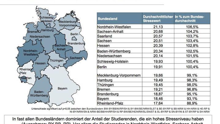 AOK-Report: So gestresst sind Deutschlands Studenten