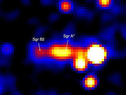 Milchstraßenzentrum: Sagittarius A und das plötzliche Leuchten der Wolke Sagittarius B2