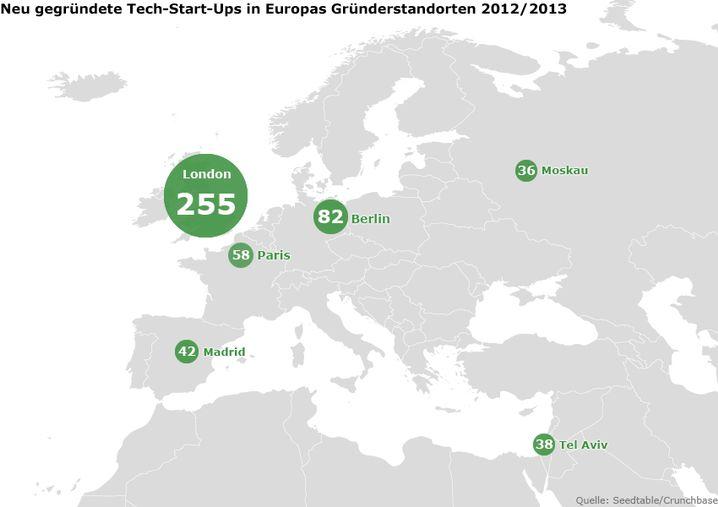 Gründerstandorte: In diesen Städten wurden in den Jahren 2012 und 2013 die meisten Tech-Start-ups gegründet.