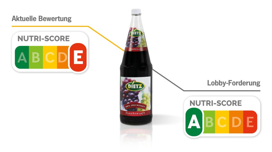 Foodwatch warnt, dass stark zuckerhaltiger Traubensaft in Zukunft die beste statt die schlechteste Bewertung bei der Lebensmittelampel erhalten könnte