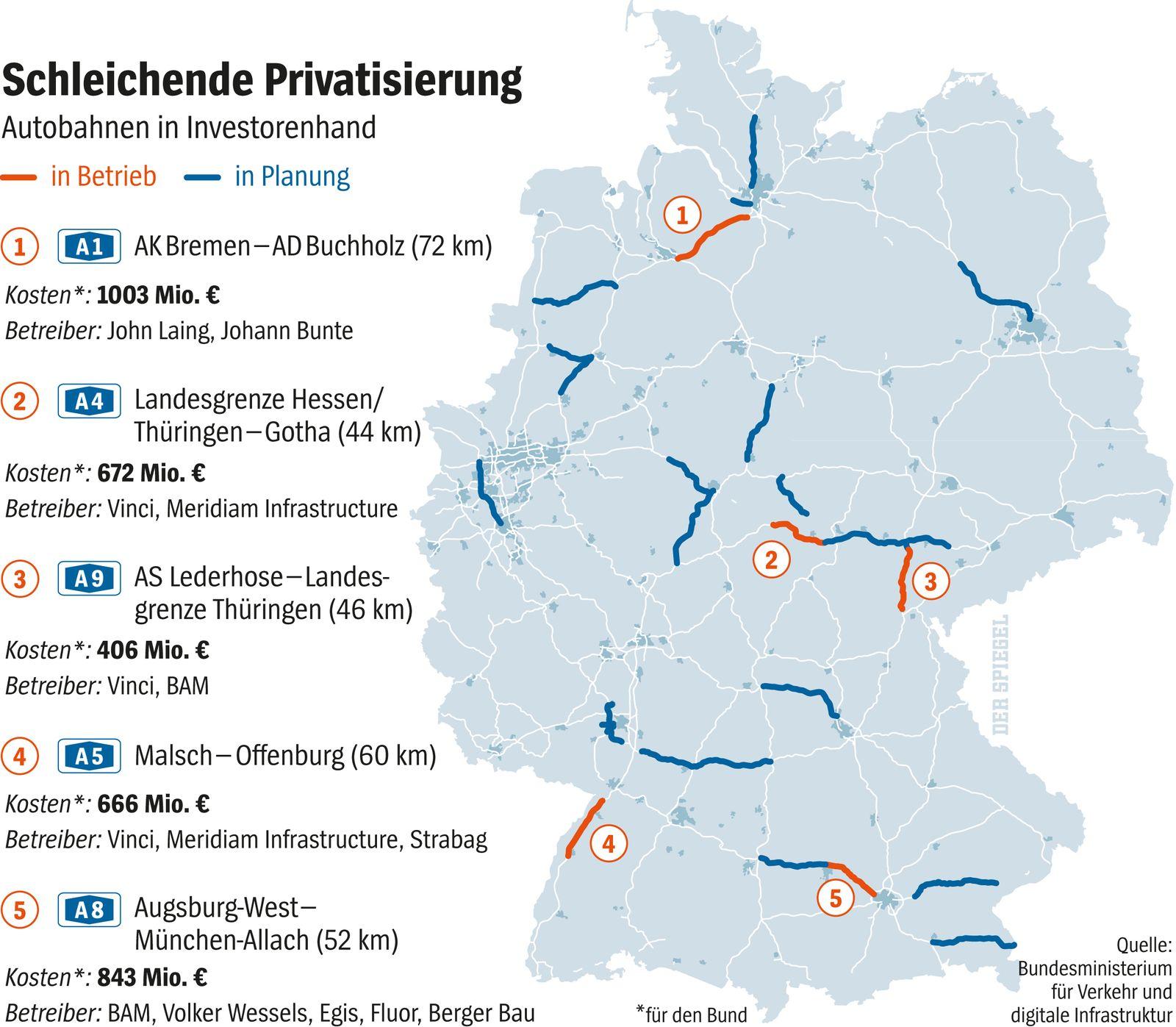 EINMALIGE VERWENDUNG Autobahnen in Investorenhand