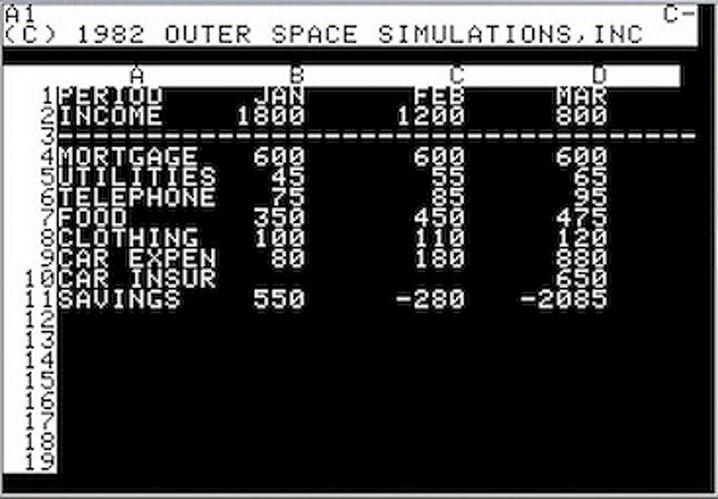 Nüchterne Sache: der erste Boss-Screen der Computergeschichte