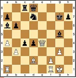 Zug 28, schwarz: ...Kg7! Deep Fritz spielt auf Gewinn und vermeidet die Stellungswiederholung. 28...Kh6 würde stattdessen nach 29.Dh4+ Kg6 30.De4+ zur Stellungswiederholung mit Remis führen.