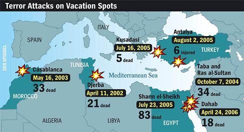 Graphic: Terror Attacks on Vacation Spots