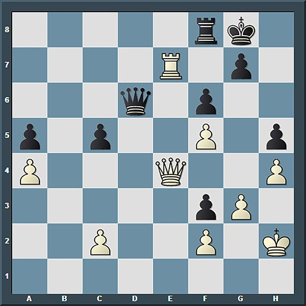 Anand, unter Dauerdruck, beging hier den Fehler 34¿h5??. Es folgte 35.Db7 und Bauer g7 ist nicht mehr zu verteidigen. Anand gab auf. Schlechter konnte die WM für den Herausforderr kaum beginnen.