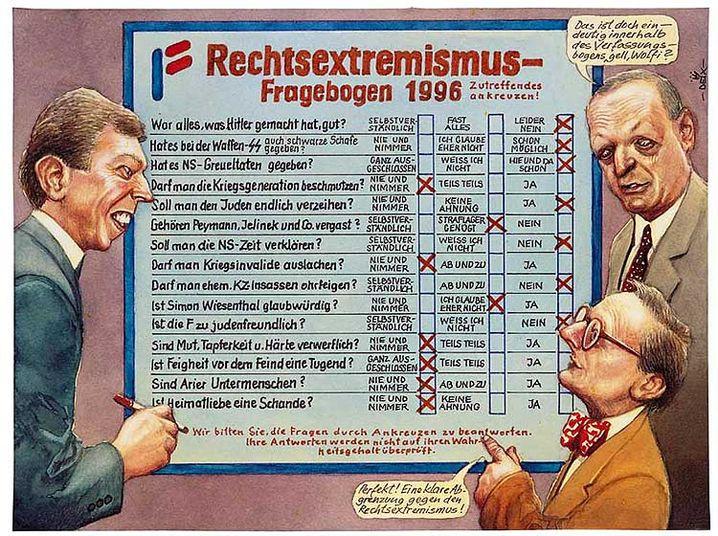 """Rechtsextremismus-Fragebogen"""" (1996)"""