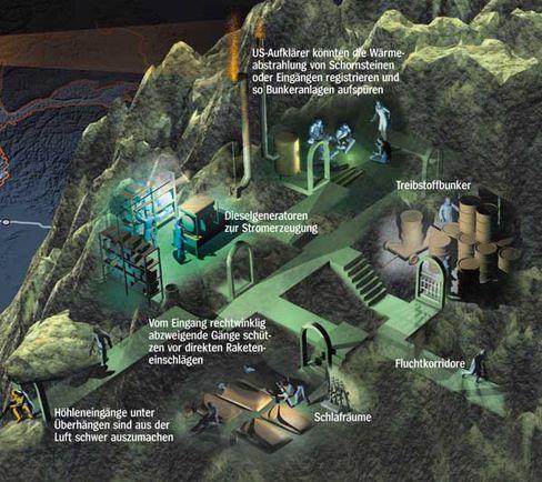 Unteririsches Höhlensystem von Tora Bora