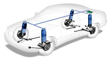 Bose Suspension System: Zusammenspiel von Sensoren und Elektromagneten