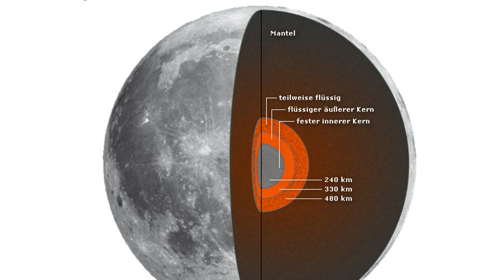 Zitternder Erdtrabant: Innenansichten des Mondes