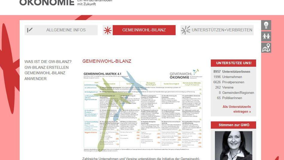 Screenshot der Initiative Gemeinwohl-Ökonomie
