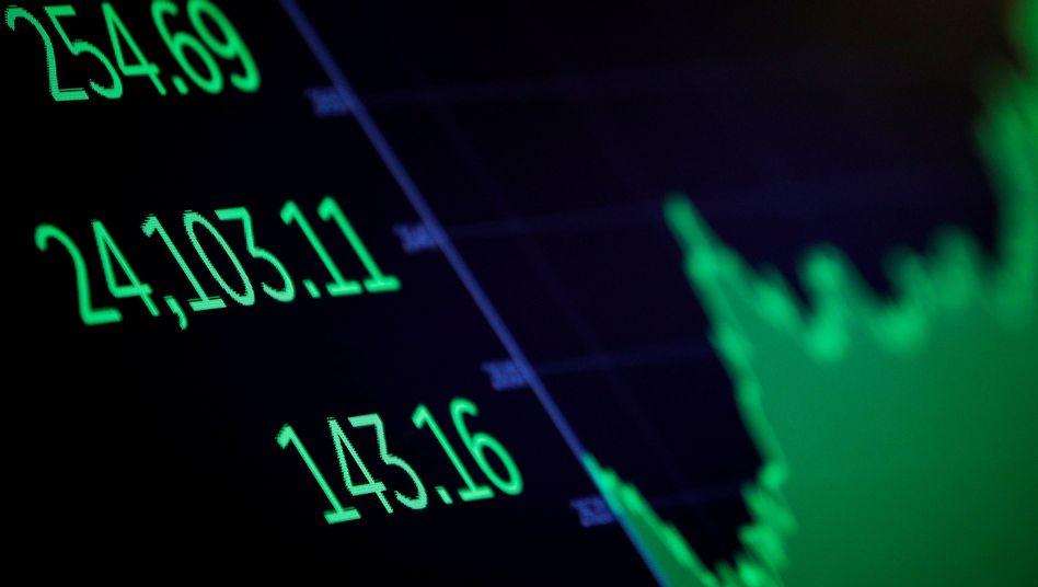 Werte des Dow Jones