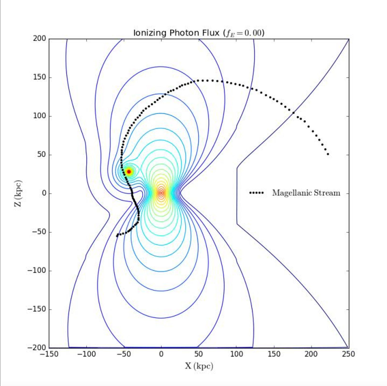 EINMALIGE VERWENDUNG Ionisierende Strahlung/ Seyfert Flare/ MilchstraÃe