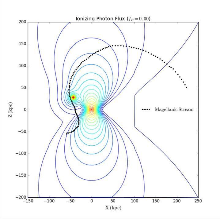 Schema: Feld aus ionisierender Strahlung über der Südhemisphäre der Milchstraße