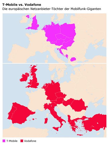 T-Mobile vs. Vodafone: Wo die Mobilfunk-Giganten große Töchter haben