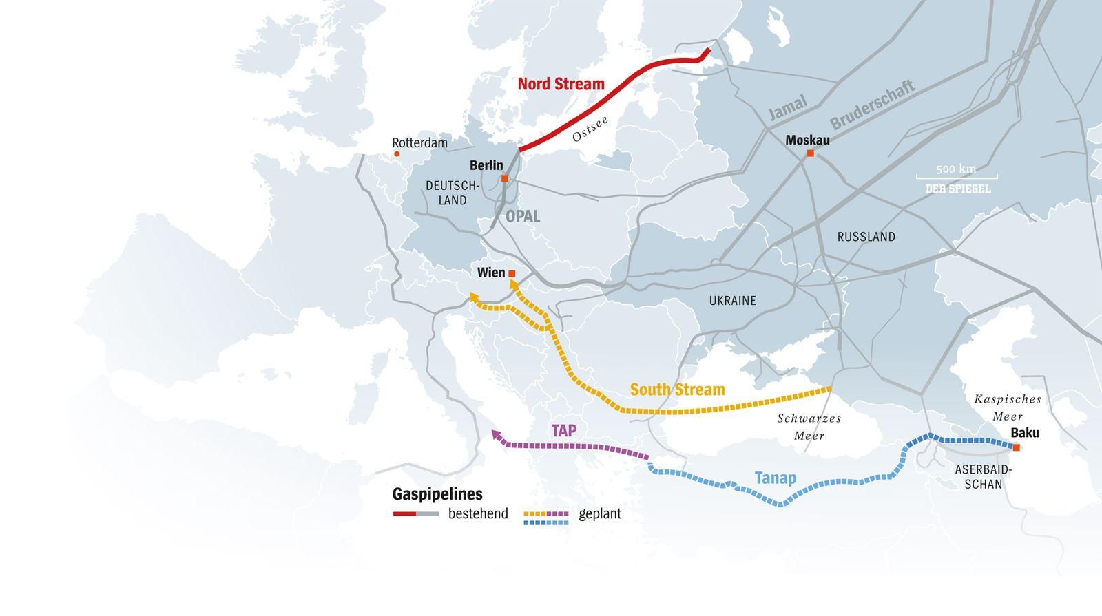 SP 19/2014 Grafik Gasversorgung / Gas / Pipelines / Ukraine / Russland