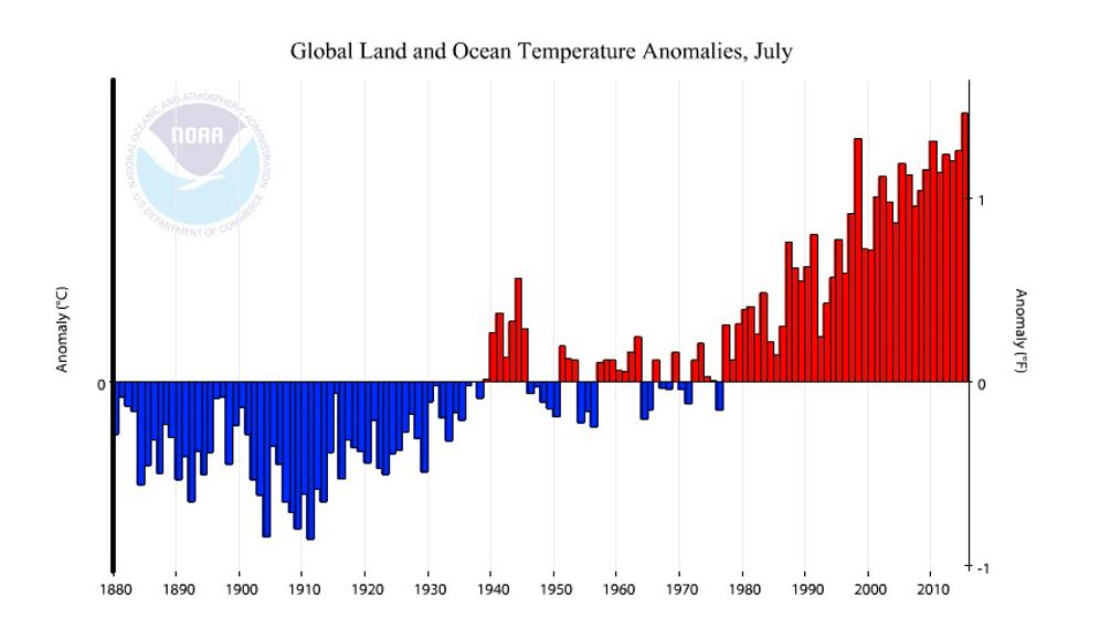 Heiße Zeiten: Wärme aus dem Meer