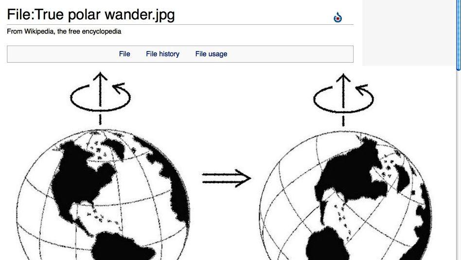 Echte Polwanderung (Quelle: Wikipedia / USGS): Die Erde kippt gegenüber den Drehpolen