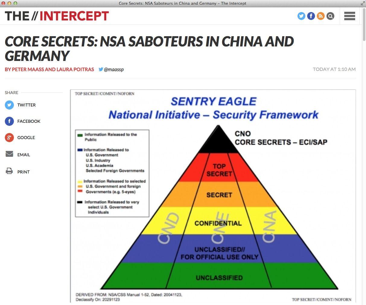 EINMALIGE VERWENDUNG NUR ALS ZITAT / NSA / The Intercept
