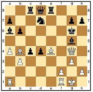 Zug 22, weiß: Le4+ Damit zwingt Kramnik Deep Fritz, etwas Material, nämlich Turm gegen Läufer, zurück zu geben. Ein fantastische Angriffsidee war 22.f4. Aber 22...h5! verhindert den Rückgewinn der Figur. Mit 23.Lf7+! kann Weiß durch ein weiteres Opfer versuchen, den Angriff zu beleben, nach 23....Kxf7 24.fxg5+ Kg8 25.Dxh5 droht Matt mit 26.g6 und 27.Dh7, aber mit 25...Se5! 26.g6 Sxg6 27.Dxg6 Dd7 wehrt Deep Fritz alle Angriffe ab.