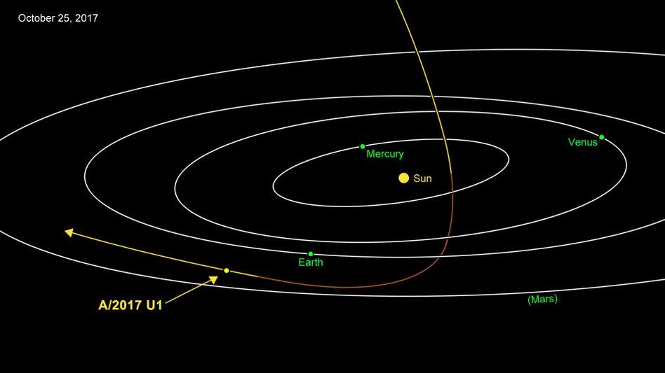 Interstellarer Gast mit der Bezeichnung A/2017 U1