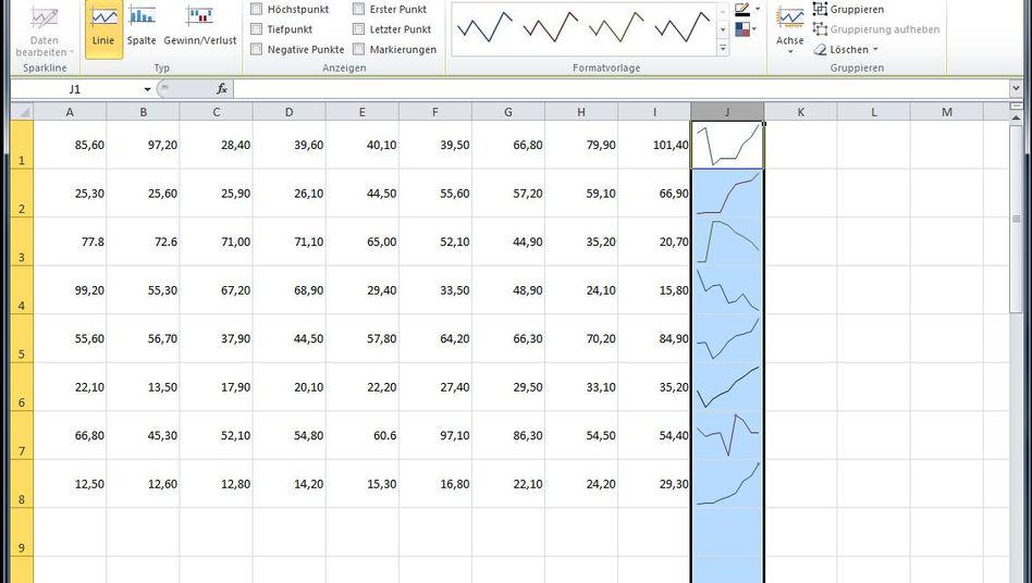 Wenn die Malware in die Tabelle einfließt: Excel 2010