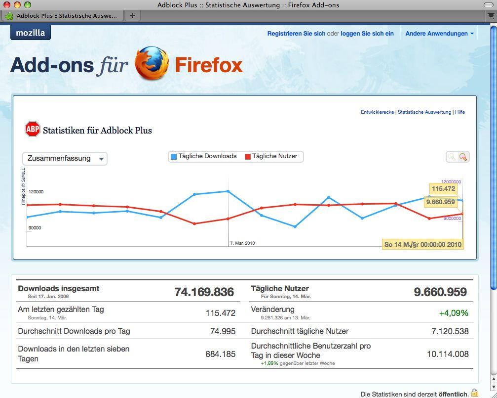 SCREENSHOT GRAFIK Mozilla / Adblock
