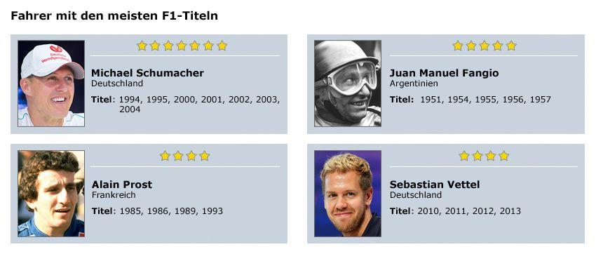 Grafik - F1 Top Titel