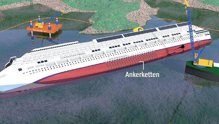 """Bergung der """"Costa Concordia"""": Kolossale Aufgabe"""