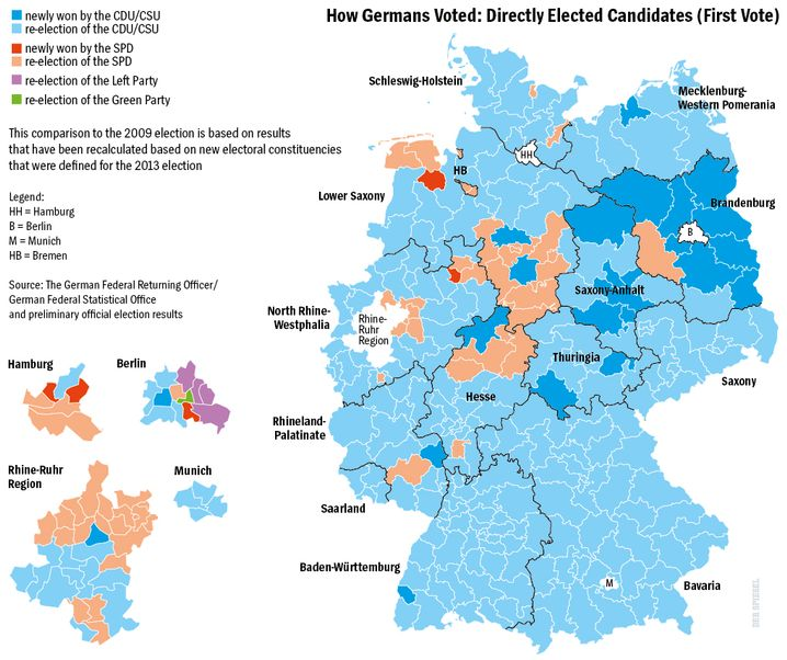 Graphic: How Germans Votes