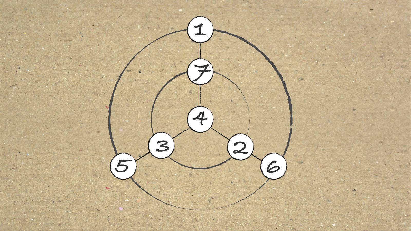 Element 14@3x